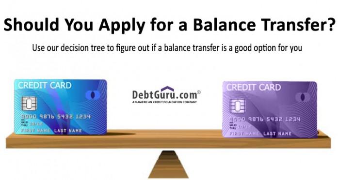balance-transfer-decision