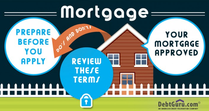 What to do before applying for a mortgage